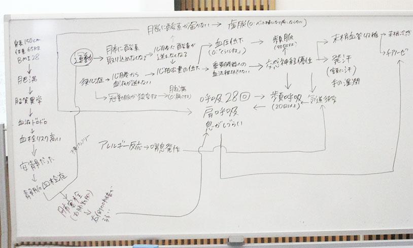 フィジカルアセスメントII研修の風景4